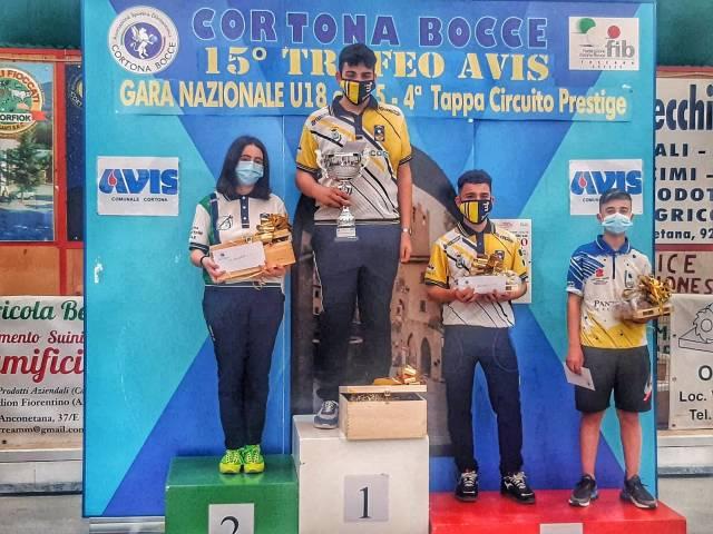 Trofeo AVIS Cortona 06 06 21 Premiazione Podio U15.jpeg